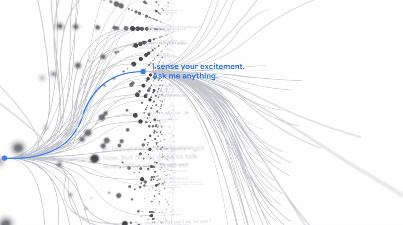 Google's LaMDA makes conversations with AIs more conversational- Tech Crunch Article
